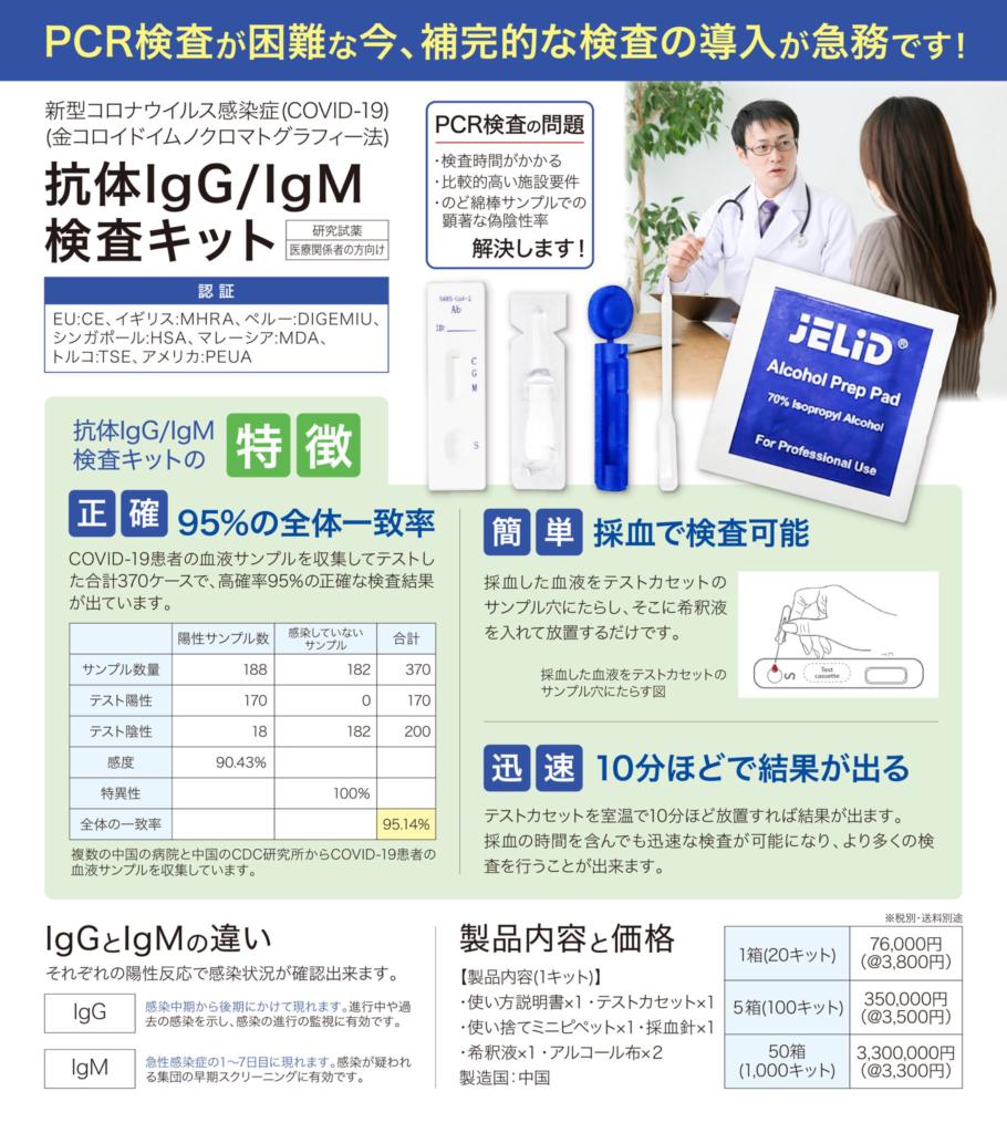 抗体IgG/IgM検査キット